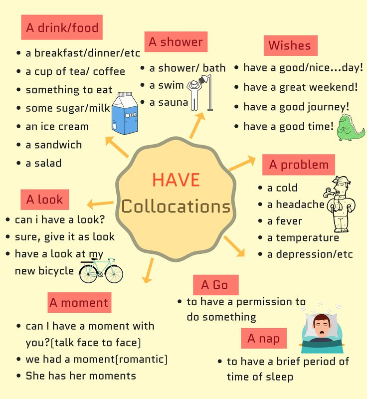 "In the English language, collocation refers to a natural combination of words that are closely affiliated with each other. Some examples are ""pay attention"" ,""fast food"", ""make an effort"", and ""powerful engine"". 1.Collocations with GO Go abroad E.g. I think we should go abroad on holiday this year. Go astray E.g. John will go astray if he becomes friends with Bad Jack. Go bad"
