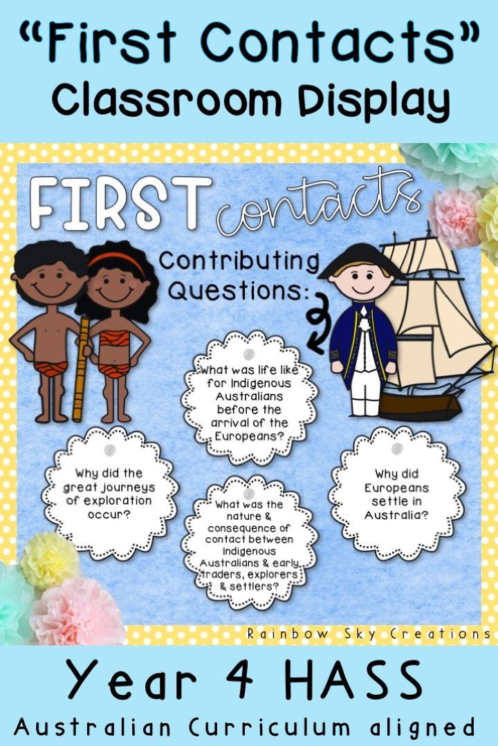 Check out this display and inquiry questions for your First Contacts HASS unit. Aligned with the History Australian Curriculum (ACARA). The perfect classroom display or bulletin board about the First Fleet, Aboriginal People, colonisation or unit studies about Captain James Cook. Make your history lessons exciting for kids. Click the link to see full more details {Year 3, Year 4, Grade 3, Grade 4, stage 2} #rainbowskycreations