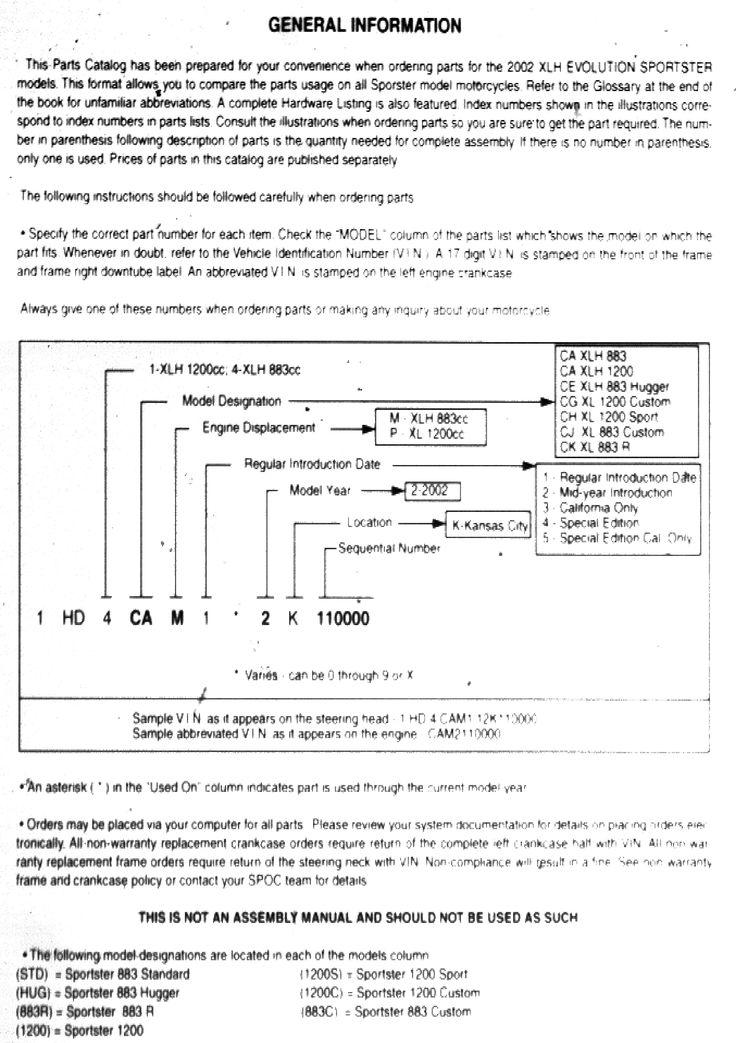 Harley Davidson Sportster 2002 Parts List PDF Download