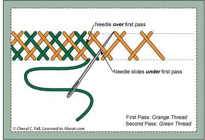 How to Work the Double Herringbone Stitch: Working the Double Herringbone Stitch