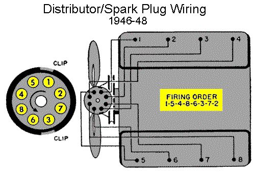 C also Ebay further Sw further Prdp furthermore Power Steering Gear. on 1942 chevy truck wiring diagram