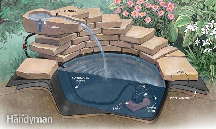 Fountain: How to Build a Concrete Fountain