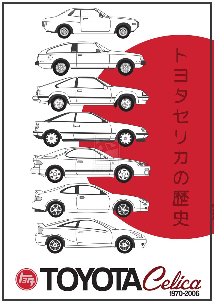 Nice Updated Toyota Celica History (by ~Axle9 on deviantART )