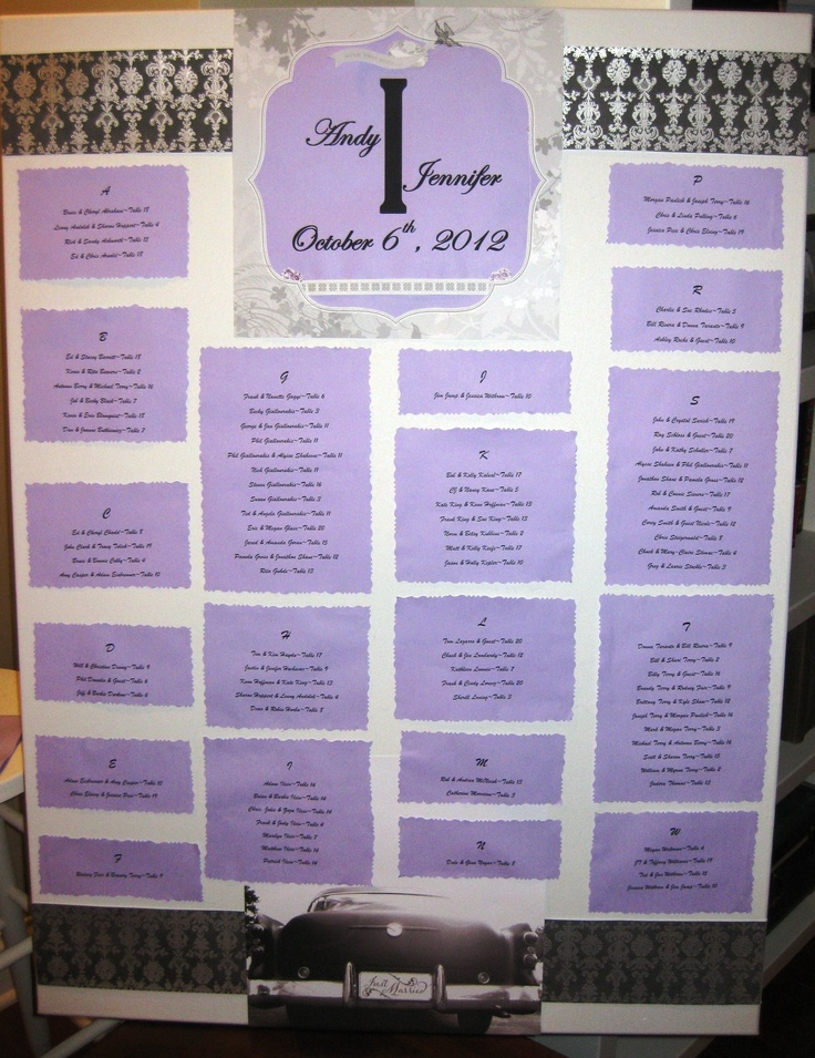 Make Your Own Wedding Reception Seating Chart. Mine Is Alphabetical, In  Hopes To Make