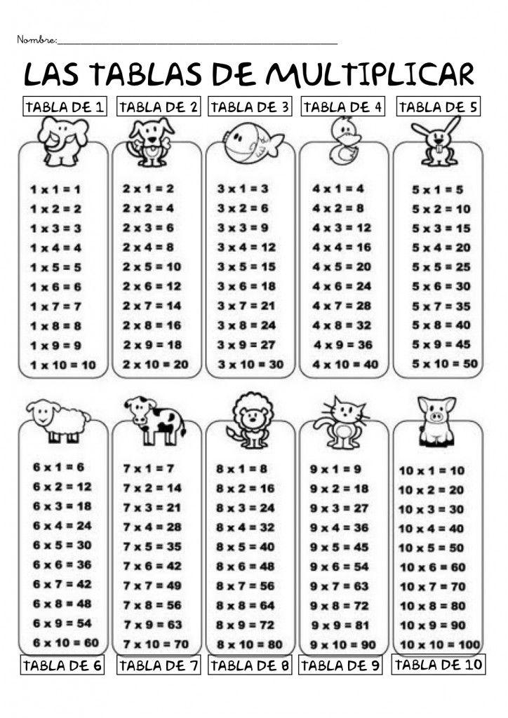 Tablas De Multiplicar Tablas Y Ejercicios Para Aprender Y Repasar Tablas De Multiplicar Tabla De Multiplicar Para Imprimir Repasar Tablas De Multiplicar