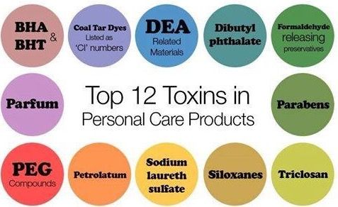 """Top 12 Toxins in personal care products -- These toxins & chemicals are TERRIBLE for you and your kids.  According to the EPAs """"Top 10 'Killer' Household Chemicals"""": """"In just 26 seconds after exposure to chemicals, they can be found in every organ of the body.""""  Did you know? Johnson & Johnson is to pay $72 million to the family of Jacqueline Fox, whose death by ovarian cancer was linked to her daily use of talcum-based Johnson's Baby Powder and Shower to Shower products."""