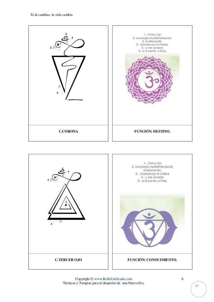 Best 25 imagenes de reiki ideas on pinterest espiritu - Simbolos con significado ...