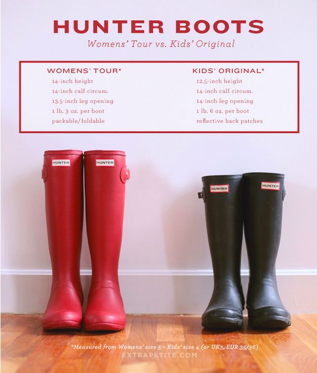 Awesome advice for petites. Shop in Jrs or kids. Often same sizing just made for shorter people (for less $). So true. 17 Super Useful Styling Tips For Women Under 5'4 And the same goes for shoes.