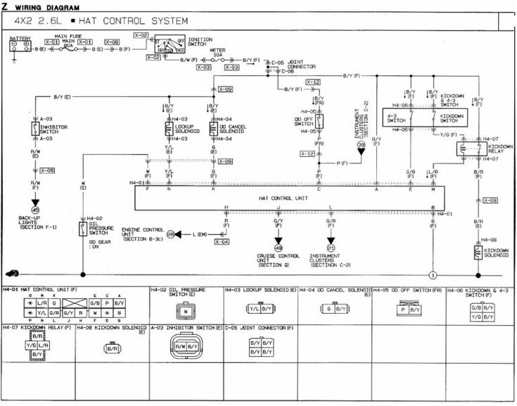 Allison Automatic Transmission Wiring Diagram Lukaszmira Com Inside 4l60e