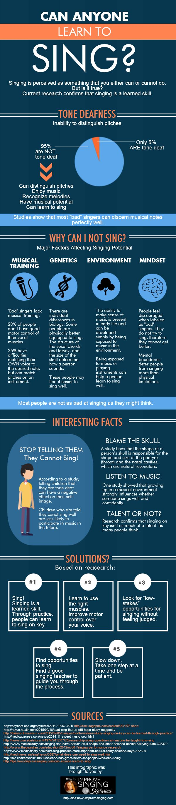 """This infographic """"Can Anyone Learn to Sing?"""" brings good news to new singers who wonder if they are able to improve their singing. The infographic summarizes results from various research studies to show that singing is a learned skill. Singing is perceived as something that people either can or cannot do. But the science supports the idea that almost everyone can learn how to sing. There is only a small number of people who are truly tone deaf.  #infographic"""