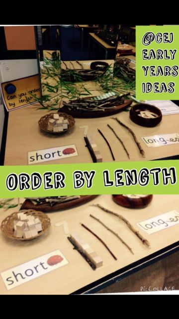 Mathematics: Order by length
