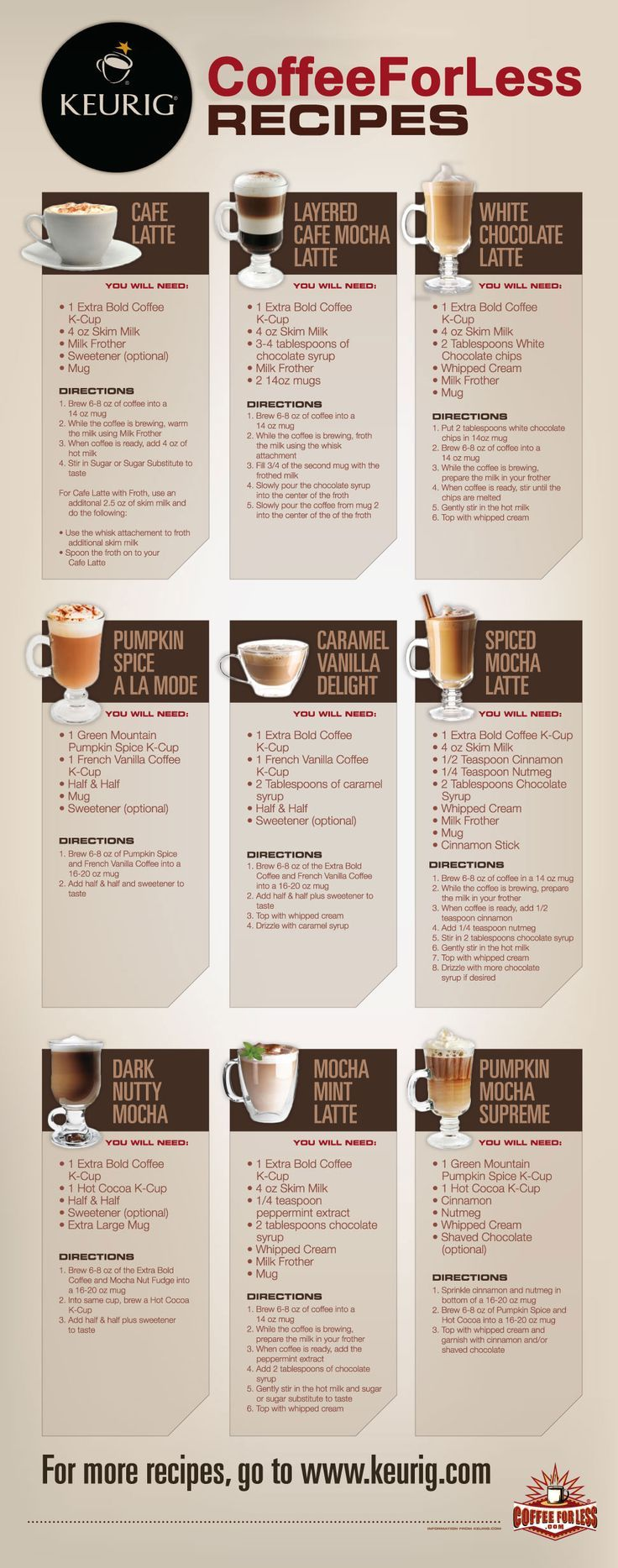 9 Keurig K-Cup coffee recipes for unique coffee drinks. @carynknightnobles I thought you might be interested in this!