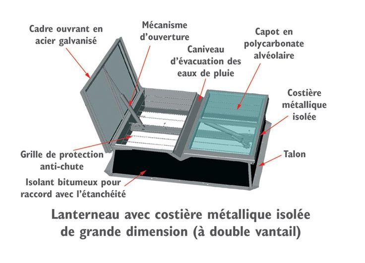 1119 best Ouvertures - Séparation  Portes   Fenêtres   Puit de - joint porte fenetre pvc