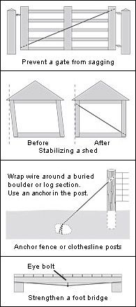 114 Best Images About Cable Cable Ties On Pinterest