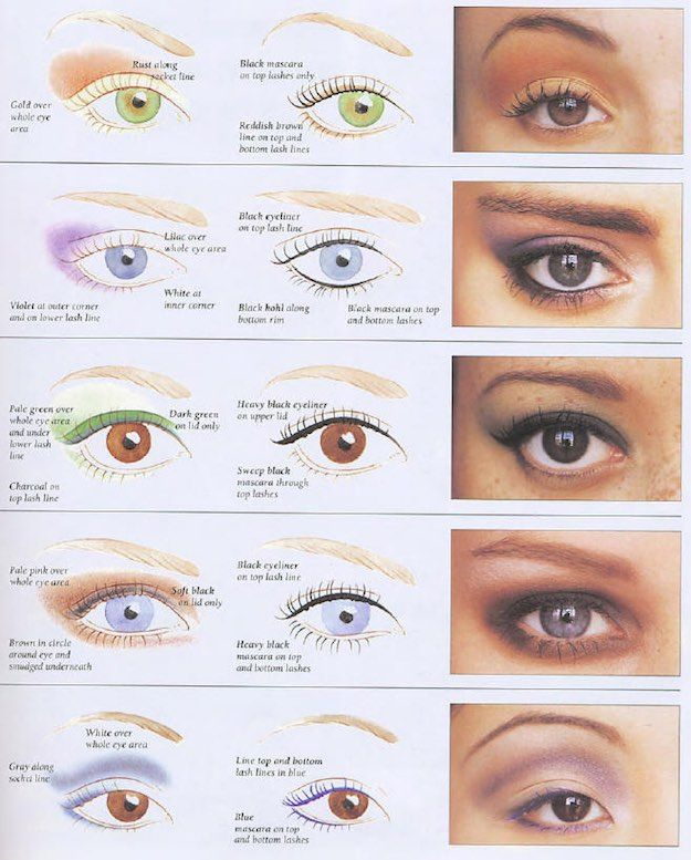 32 Best Makeup Tips for Deep Set Eyes - Deep-set eyes makeup and more - Easy tutorials on how to apply make up for deep set eyes - Great natural looks for the wedding, dark looks with eyeshadows and products like Urban Decay - Great cut crease looks for different brows and different hair colors - thegoddess.com/makeup-tips-deep-set-eyes