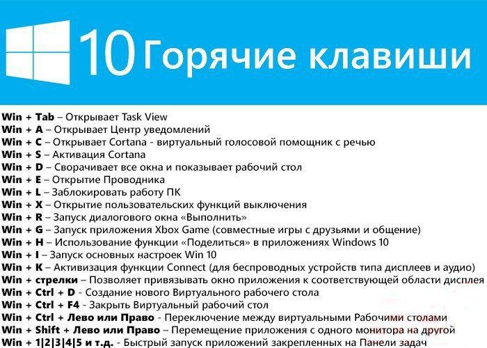 Горячие клавиши в Windows 10 | Наука, Клавиши