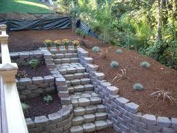 Pretty terraced garden stairs