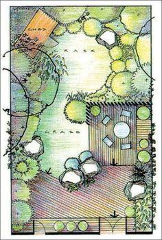Image result for natural garden design layout