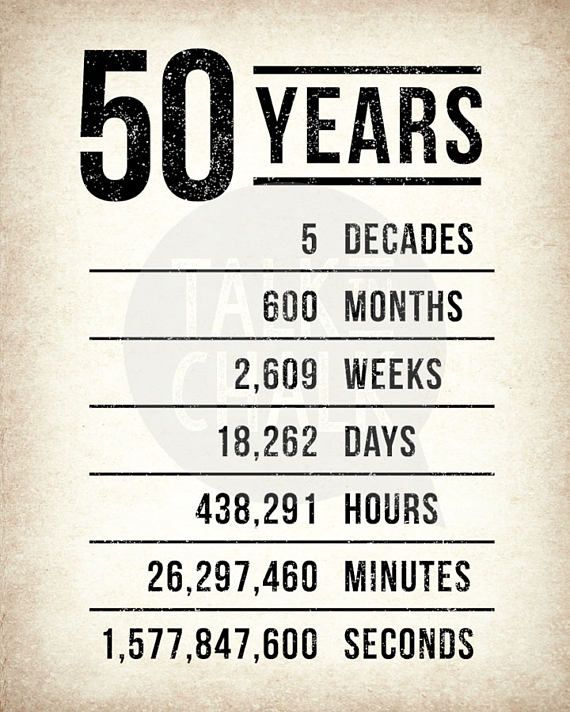 50 Birthday Quotes For Friend: Best 20+ 50th Birthday Invitations Ideas On Pinterest