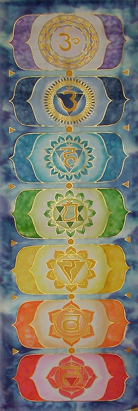 Silk Chakra Banner – the Perfect Altar Piece for your Sacred Space   Silk and Art