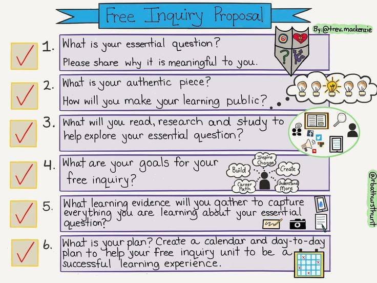 "Alex Corbitt on Twitter: ""Free Inquiry Proposal 🤔💡 (by @trev_mackenzie) #edchat #education #elearning #edtech #engchat #pblchat #mathchat https://t.co/qAbWs0JEHe"""