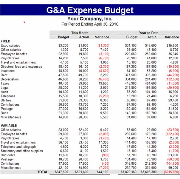General and Administrative Expense Budget Template is a form of - microsoft expense report