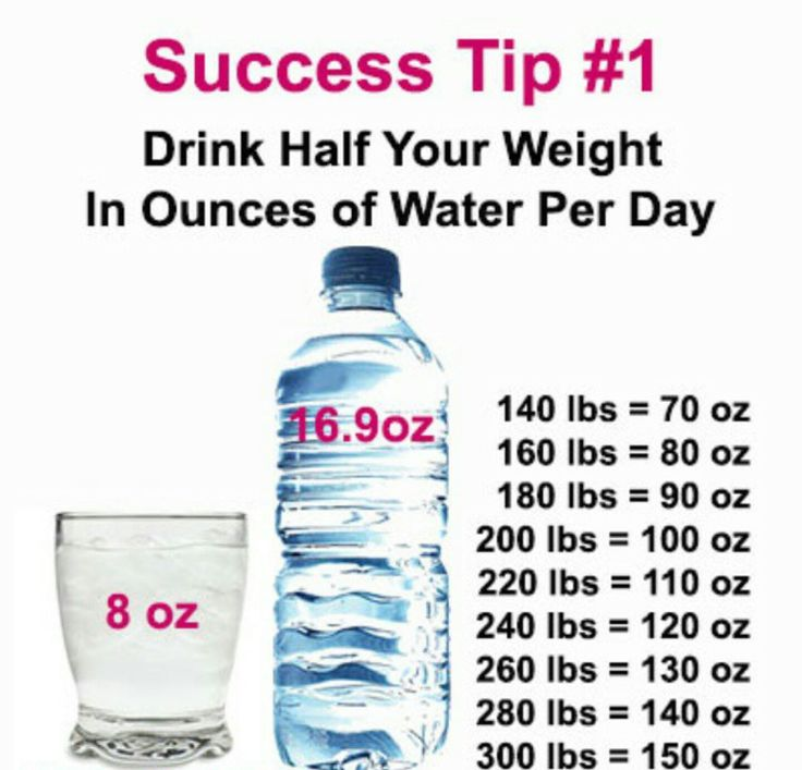 Water helps with digestion and regulation! Paired with Plexus bio cleanse you are sure to feel relief from bloating and feeling backed up! #drinkwater