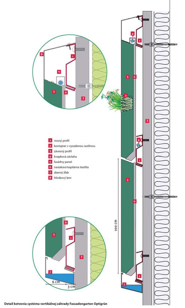 Vertikálne záhrady – vegetačné fasády | Fasády | Konštrukcie a prvky | Stavebníctvo | www.asb.sk