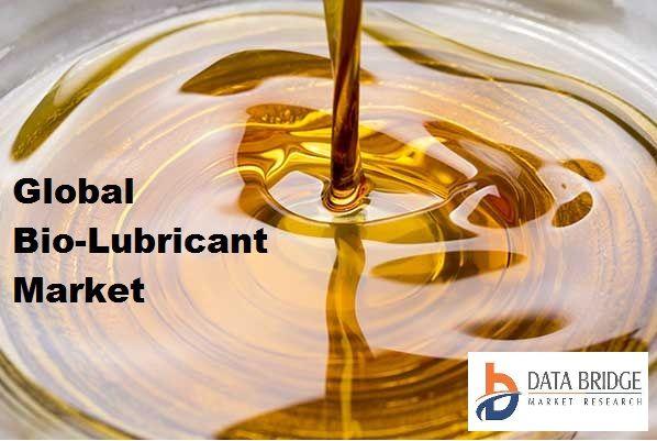 Bio Lubricant Market Global Industry Trends And Forecast To 2027 Ayurveda Maharishi Ayurveda Oils