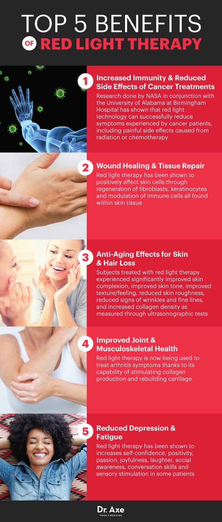 Red Light Therapy Benefits, Research & Mechanism of Action - Dr. Axe
