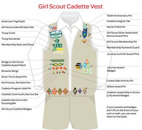 Where to Place Insignia for Girl Scout Cadettes
