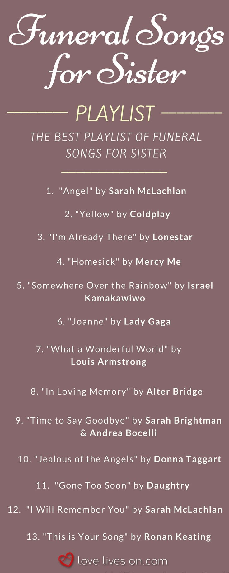 The ultimate funeral song playlist