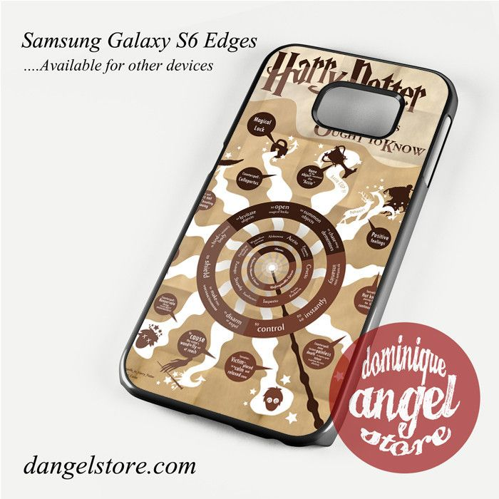 harry potter magic spell what you ought to know Phone Case for Samsung – dangelstore Only $10.99