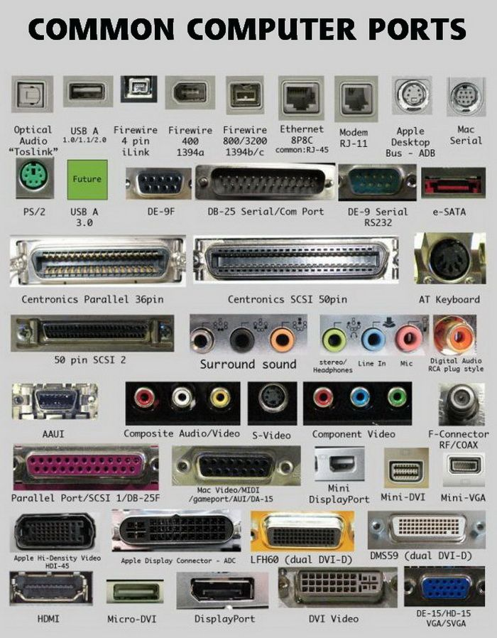 26 besten Computerthemen Bilder auf Pinterest | Computertechnik ...