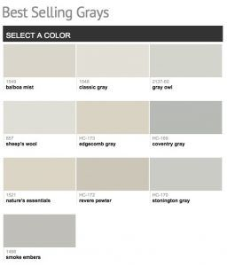 Choosing Colors Going From Beige to Greige Exterior
