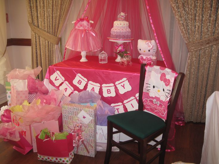 Pin by Ardent Events on Hello Kitty Baby Shower Hello