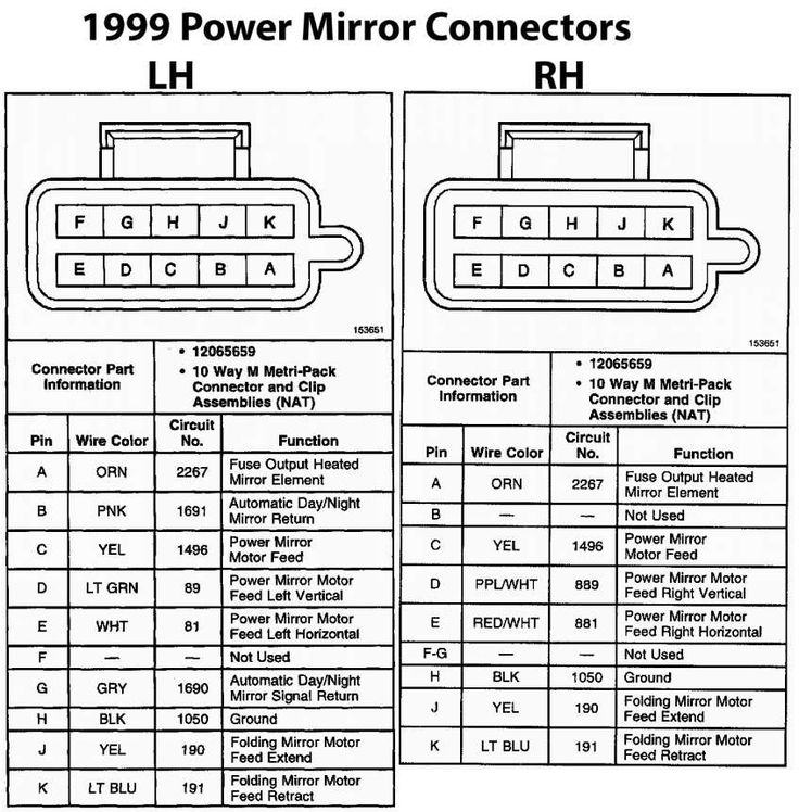 12+ Electric Door Mirror Wiring Diagramelectric door