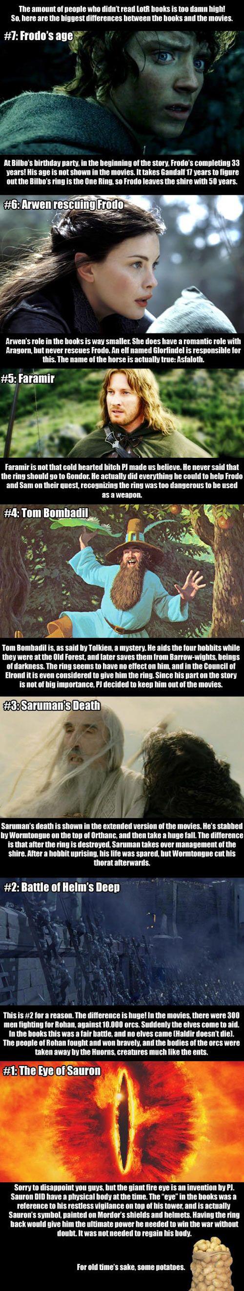 LOTR Book vs Movie facts
