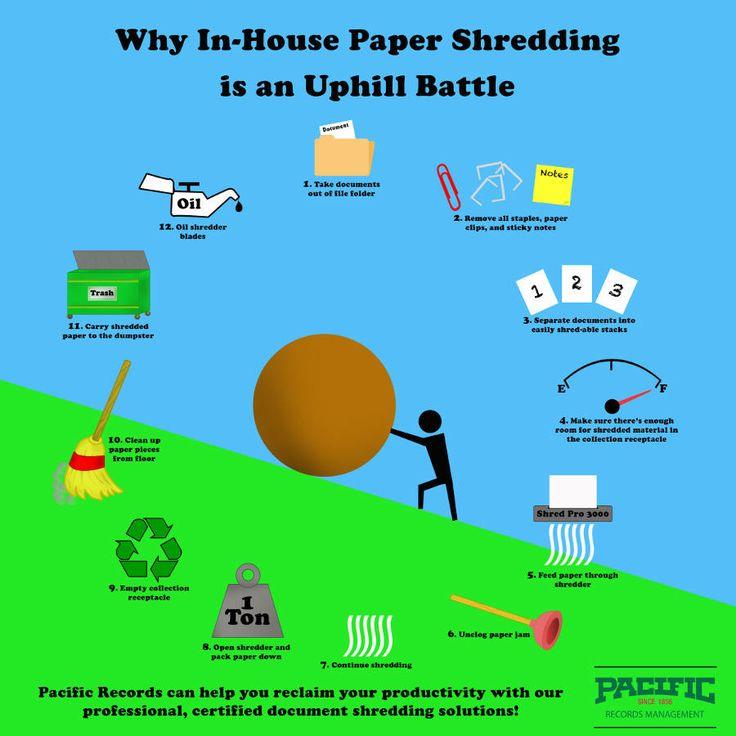35 best Why Should I Shred with Shred-All Orlando? images on - best of shredding certificate of destruction sample