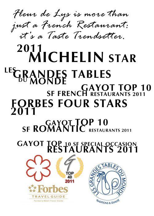 Fleur De Lis Restaurant San Francisco Top Chef