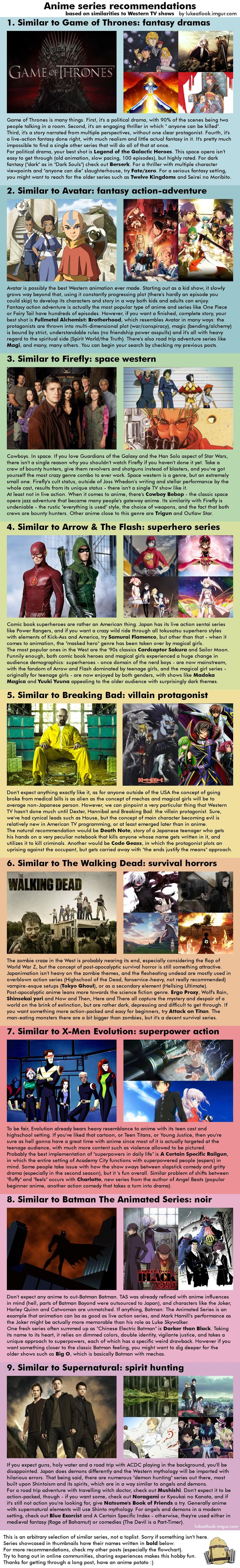 Anime recommendation infographics - Imgur