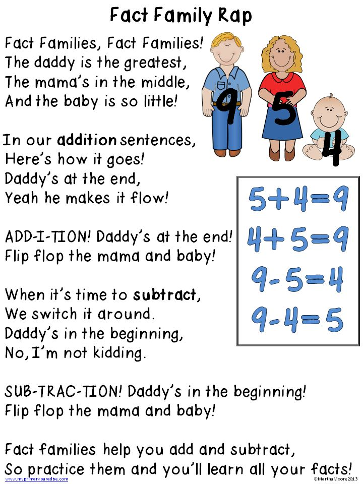 Check this blog for ideas to teach addition and subtraction: Fact Family Rap