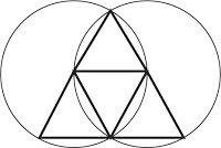 Sacred Geometry basics article: http://www.ivakenaz.com/p/sacred-geometry-is-such-fascinating.html #vesica #mandorla #triangle