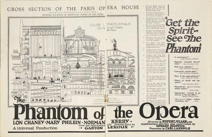 Phantom of the Opera - Universal Weekly