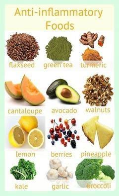Anti-Inflammatory Foods ~ This information is for everyone who suffers from chronic pain, from migraines, fibromyalgia, lupus, MS, arthritis, or any other of the things that cause chronic inflammation. It's also a good idea to keep these in your system as a preventive measure.