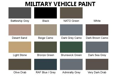 What Colour Paint Land Rover Defender Military Blue