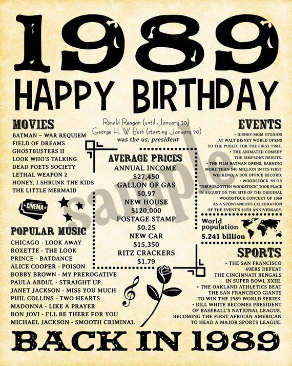 1989 Fun Facts 1989 31st Birthday For Husband Gift For