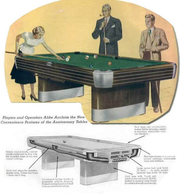 From Brunswick Balke Collender Co. Catalogue on  Anniversary pool tables