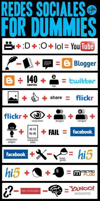 Social media for dummies | Redes sociales explicadas como jeroglíficos