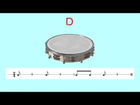 Musicograma del Pizzicato Polka de Johann Strauss